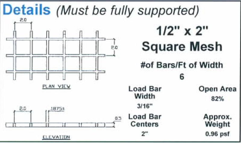 Fibergrate Composite Structures Promotions