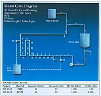 Steam Cycle Diagram